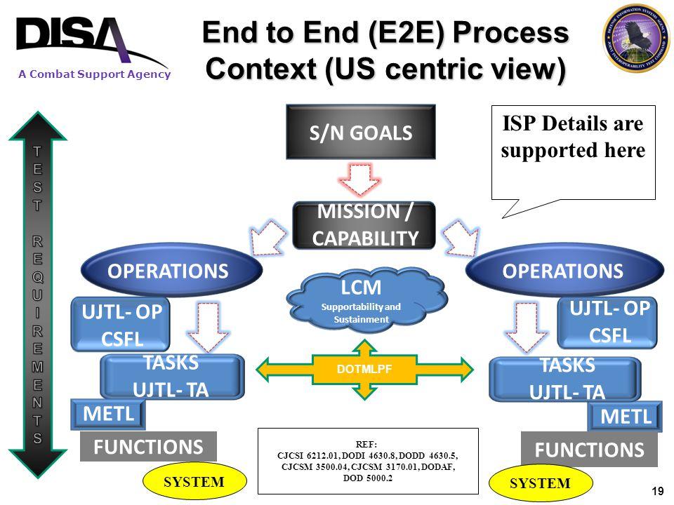 End to End (E2E) Process Context (US centric view)