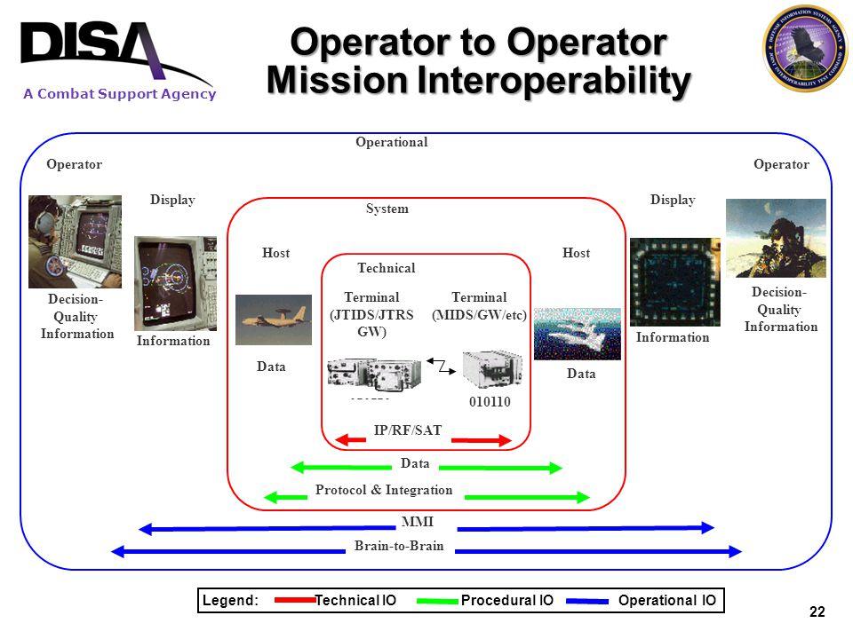 Operator to Operator Mission Interoperability