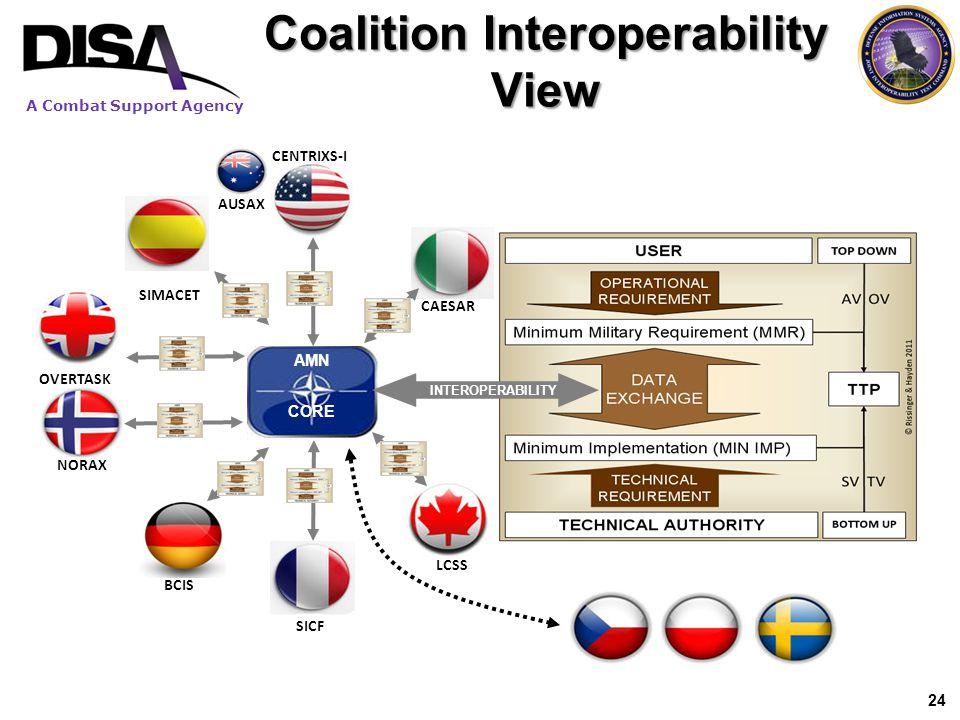 Coalition Interoperability View