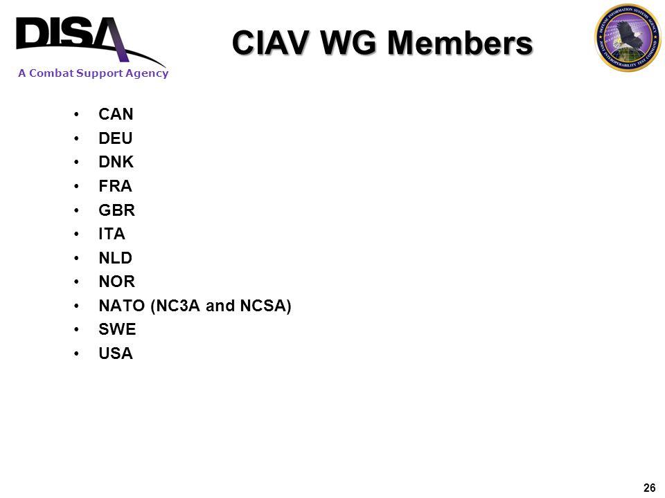 CIAV WG Members CAN DEU DNK FRA GBR ITA NLD NOR NATO (NC3A and NCSA)