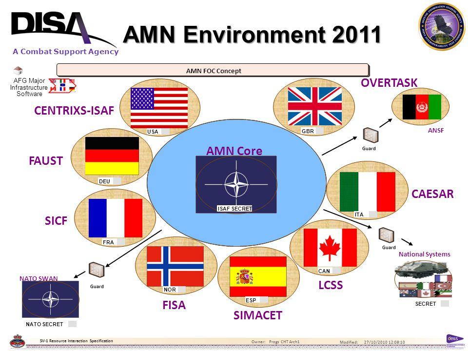 AMN Environment 2011 OVERTASK CENTRIXS-ISAF AMN Core FAUST CAESAR SICF