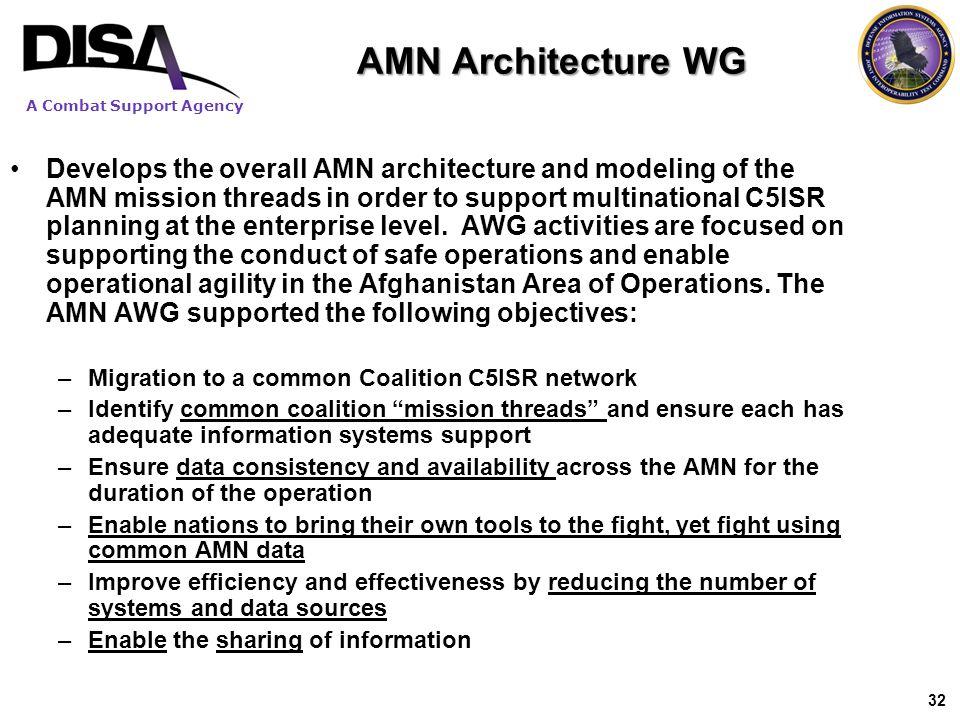 AMN Architecture WG