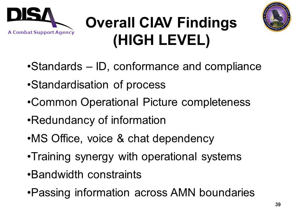 Overall CIAV Findings (HIGH LEVEL)