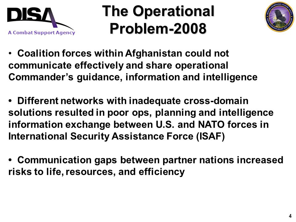 The Operational Problem-2008