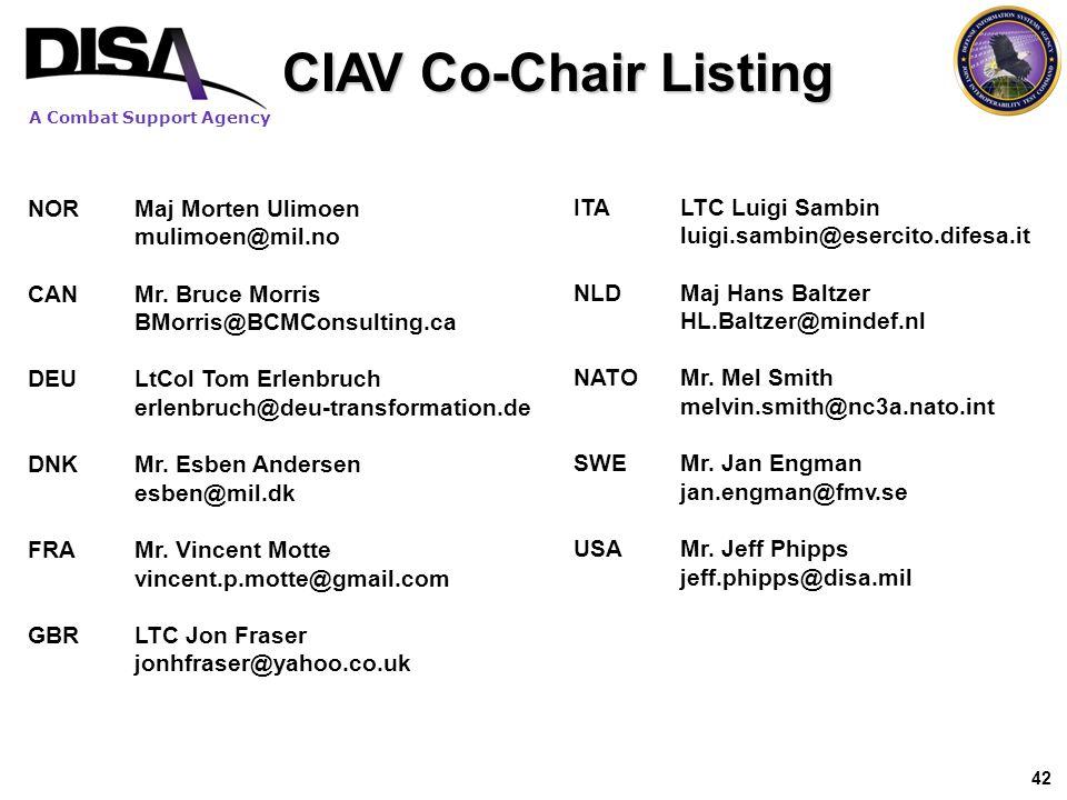 CIAV Co-Chair Listing NOR Maj Morten Ulimoen ITA LTC Luigi Sambin