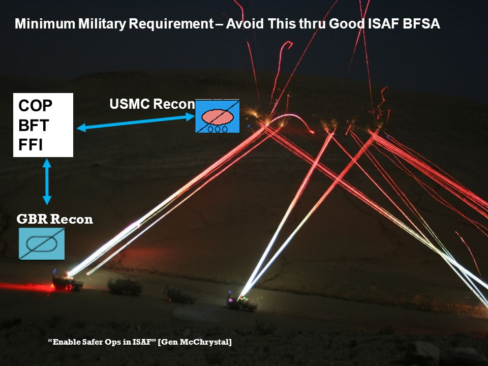 Minimum Military Requirement – Avoid This thru Good ISAF BFSA