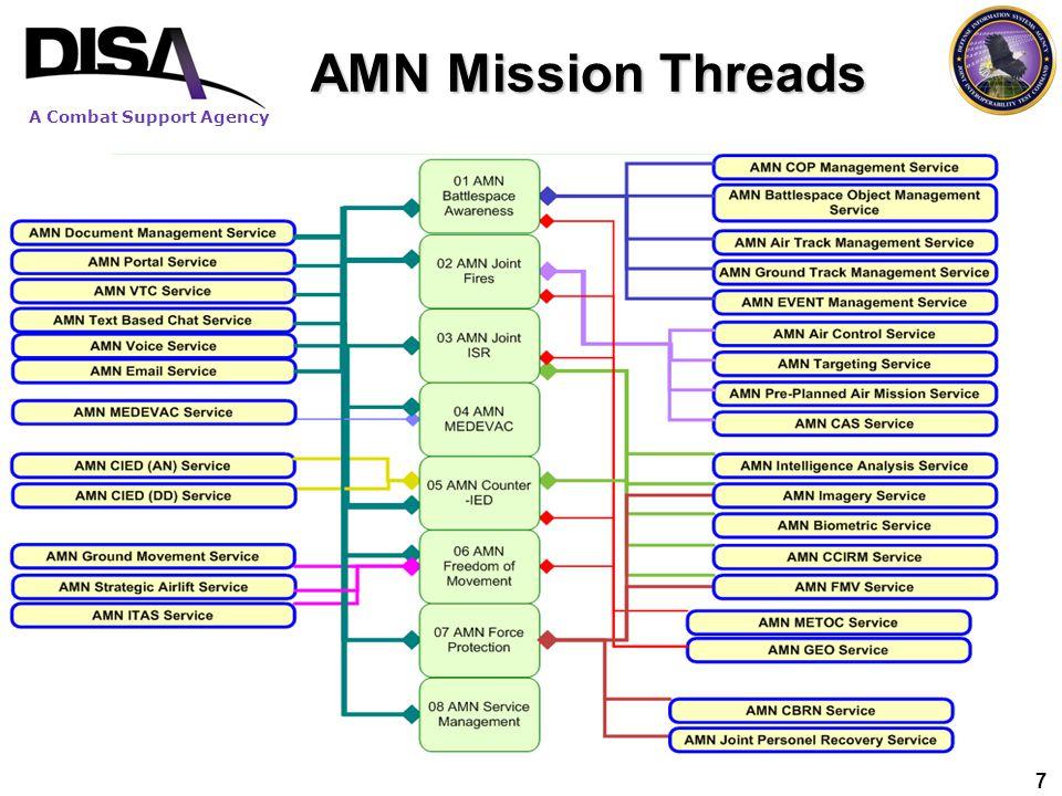 AMN Mission Threads 7
