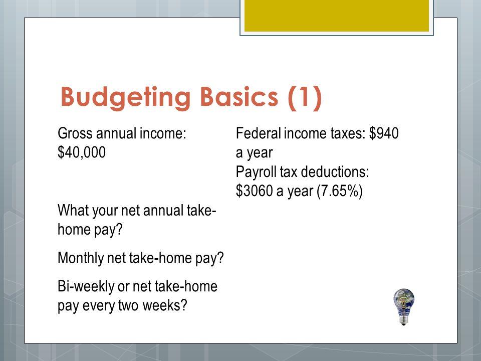 Budgeting Basics (1) Gross annual income: $40,000