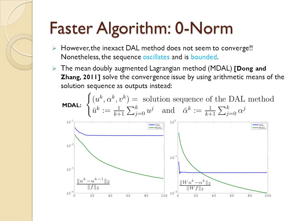 Faster Algorithm: 0-Norm