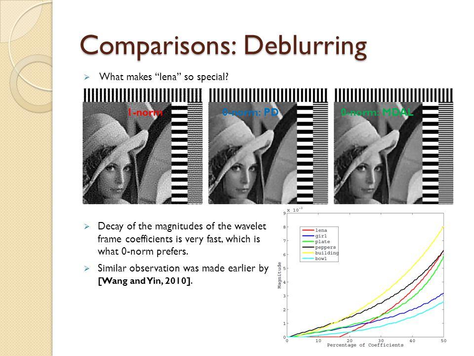 Comparisons: Deblurring