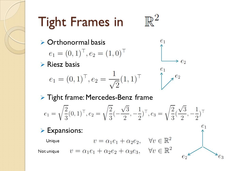 Tight Frames in Orthonormal basis Riesz basis
