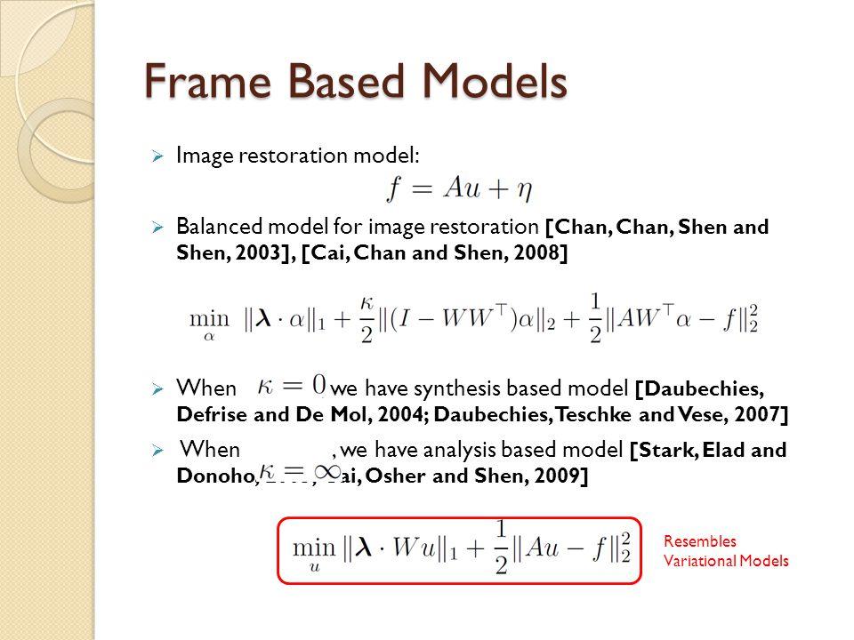 Frame Based Models Image restoration model: