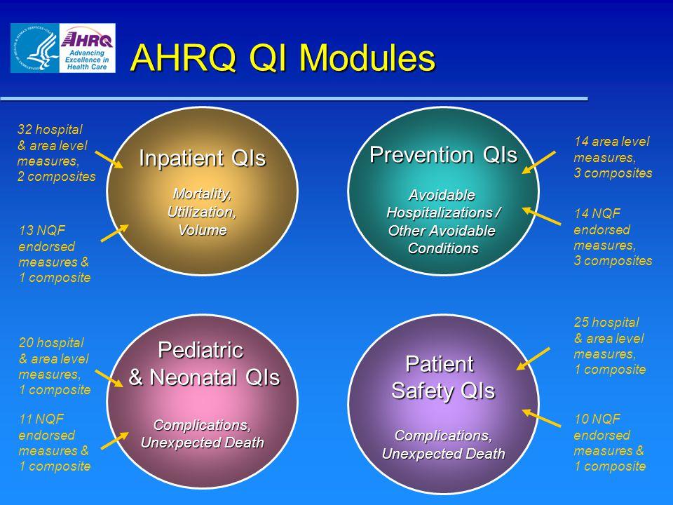 AHRQ QI Modules Inpatient QIs Prevention QIs Pediatric Patient