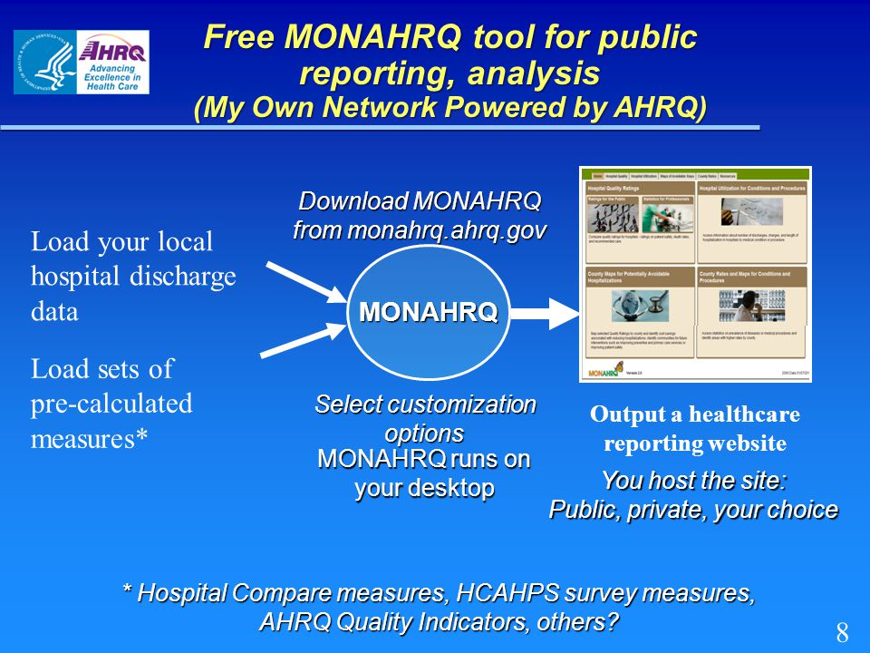 Free MONAHRQ tool for public reporting, analysis