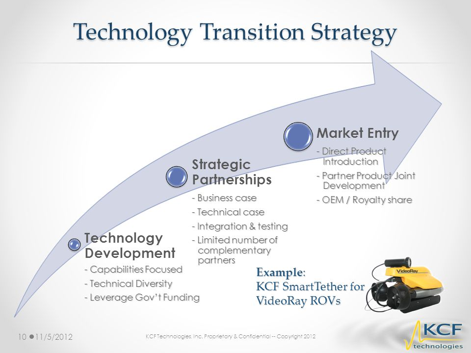 Technology Transition Strategy