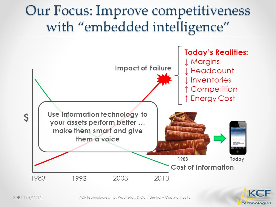 Our Focus: Improve competitiveness with embedded intelligence