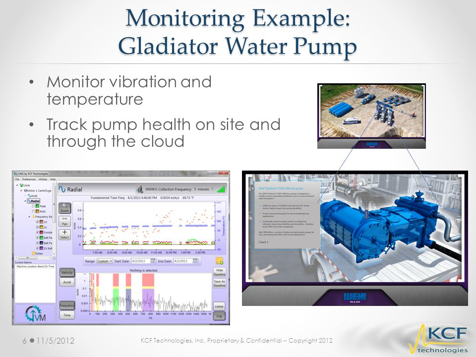 Monitoring Example: Gladiator Water Pump