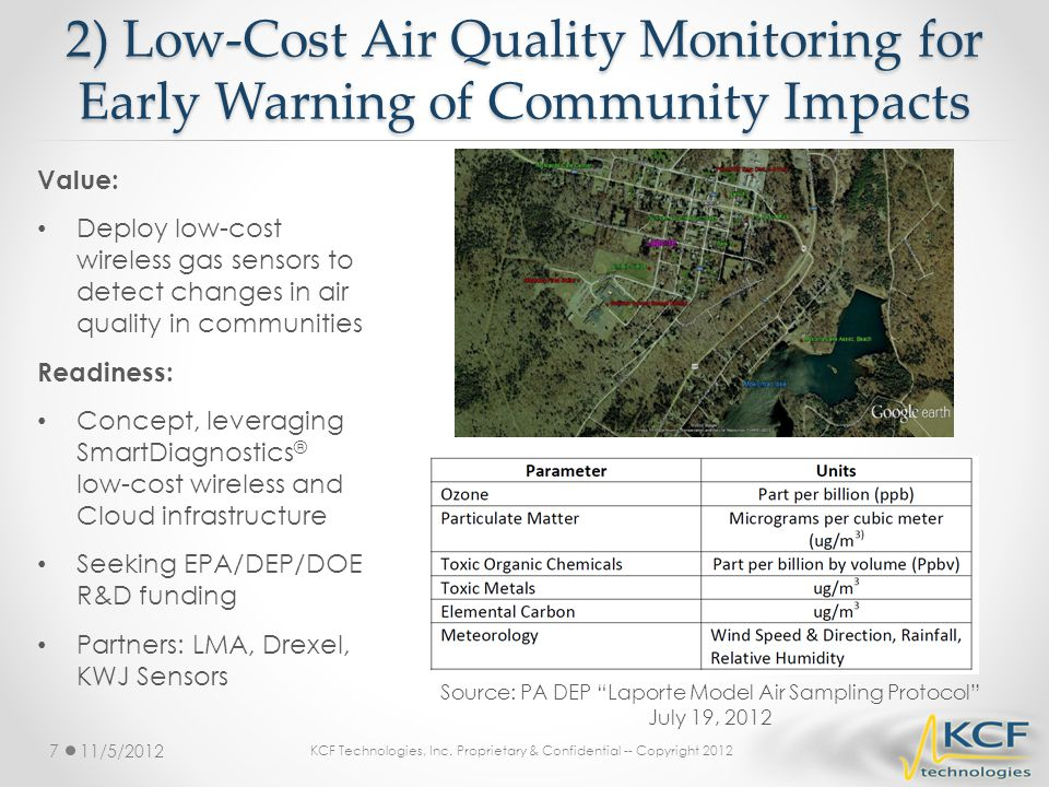 2) Low-Cost Air Quality Monitoring for Early Warning of Community Impacts