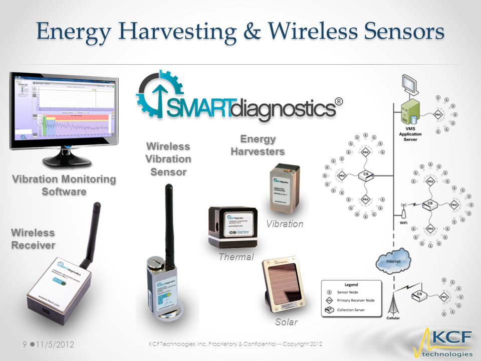 Energy Harvesting & Wireless Sensors