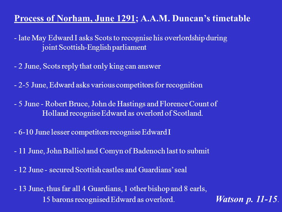 Process of Norham, June 1291; A.A.M. Duncan's timetable