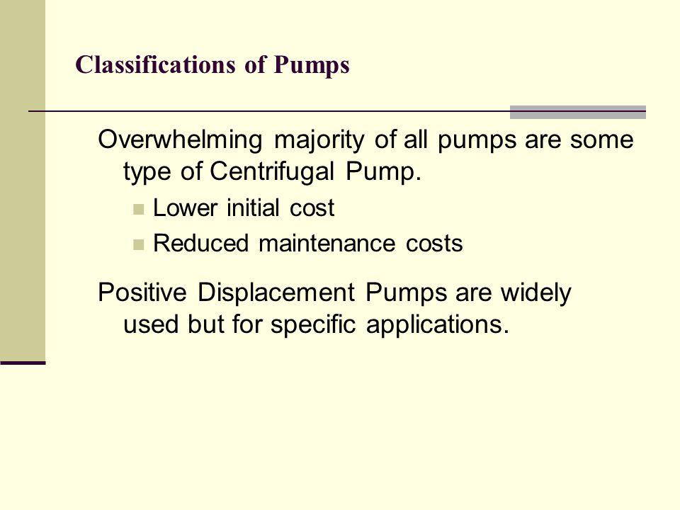 Classifications of Pumps