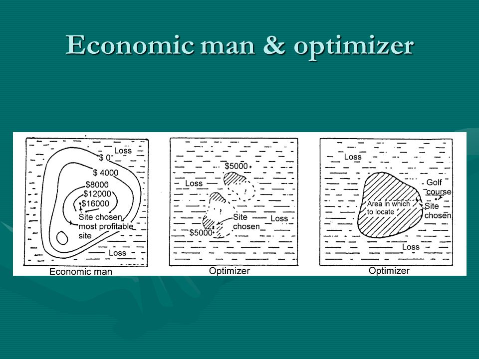 Economic man & optimizer