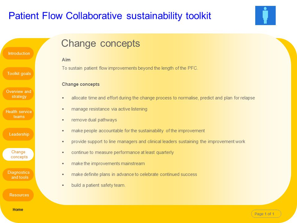 Change concepts Introduction. Aim. To sustain patient flow improvements beyond the length of the PFC.
