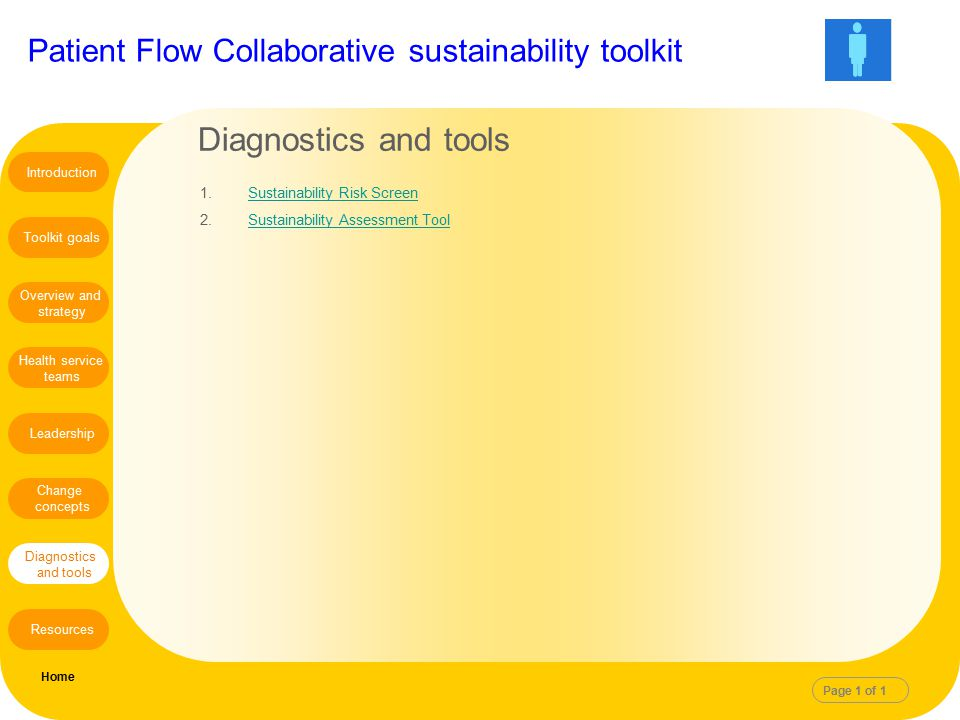 Diagnostics and tools Sustainability Risk Screen