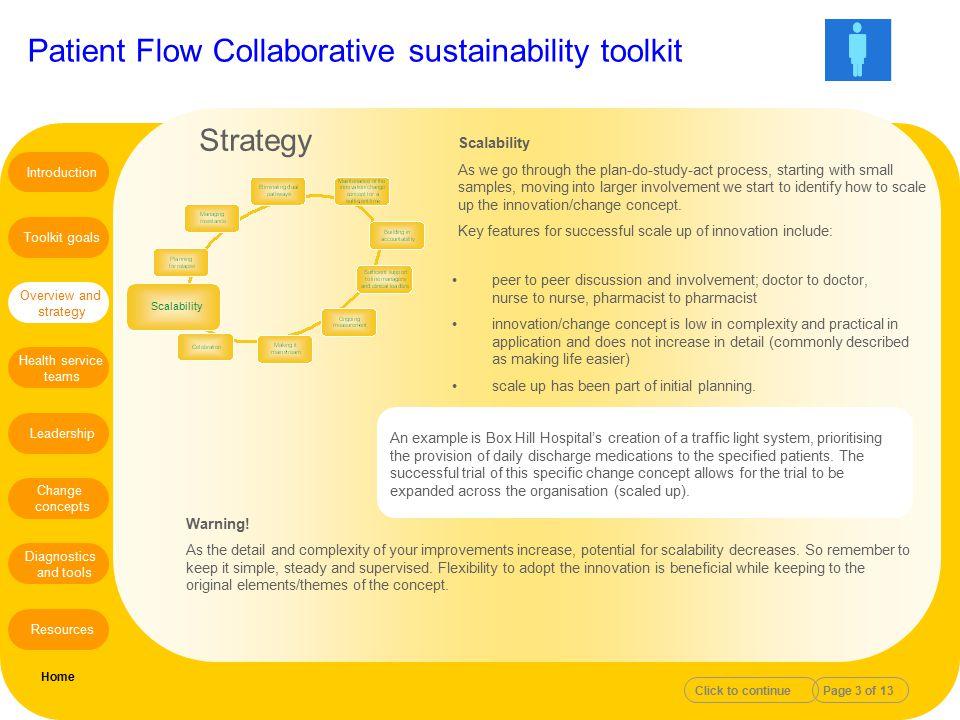 Strategy Scalability.