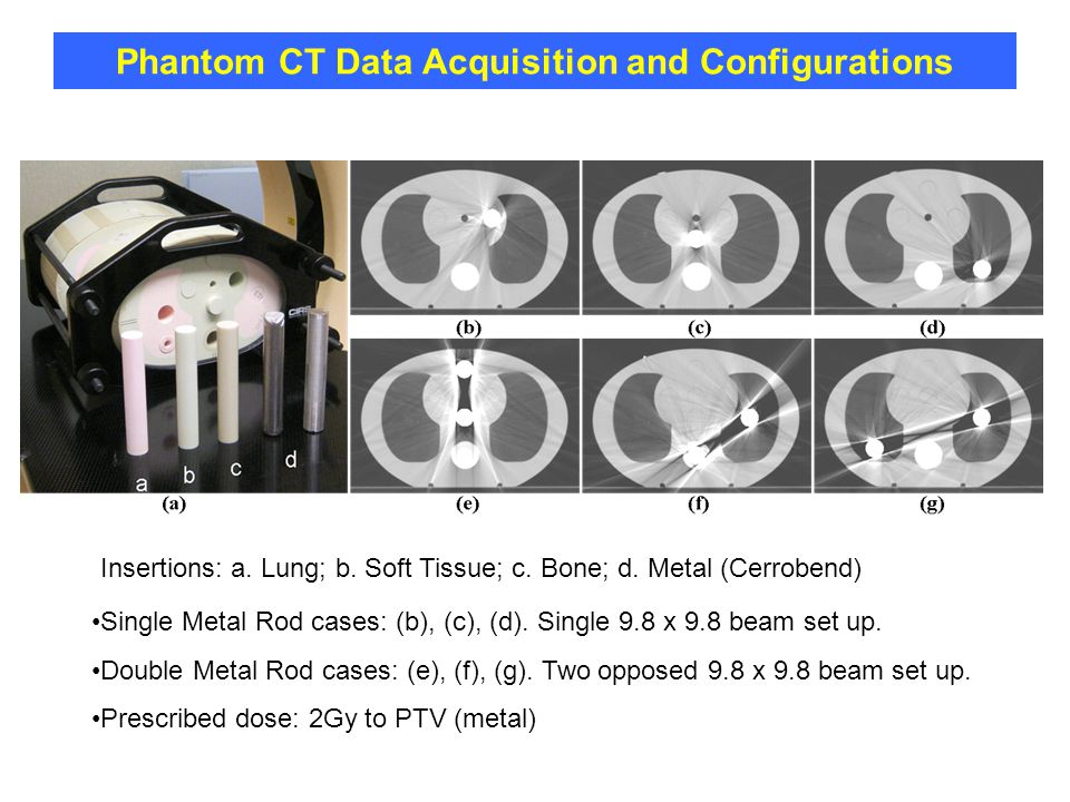 Phantom CT Data Acquisition and Configurations