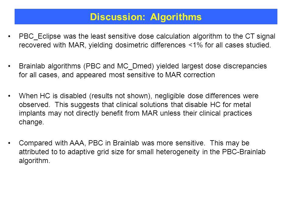 Discussion: Algorithms
