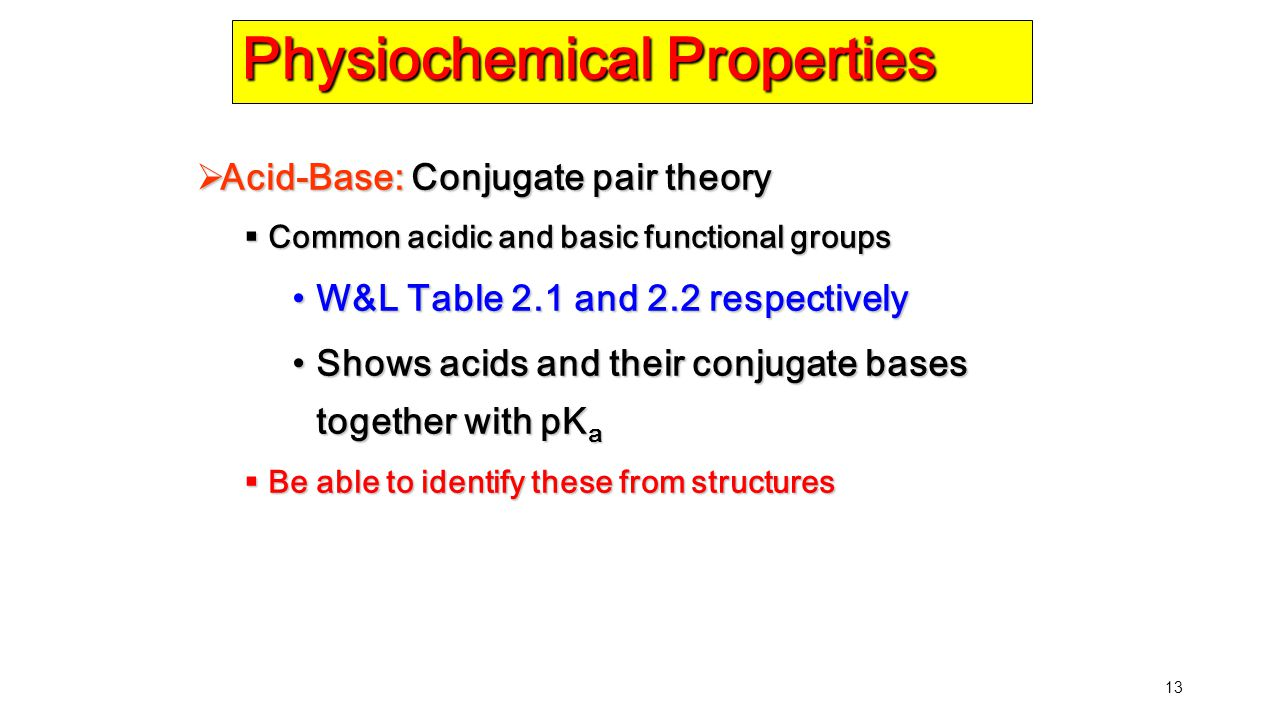 Physiochemical Properties