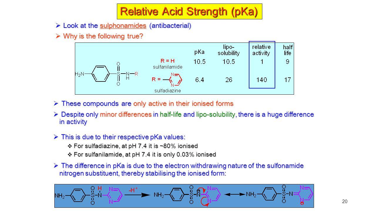 Relative Acid Strength (pKa)