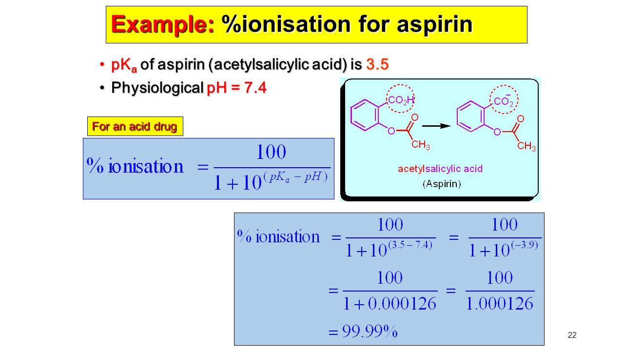 Example: %ionisation for aspirin