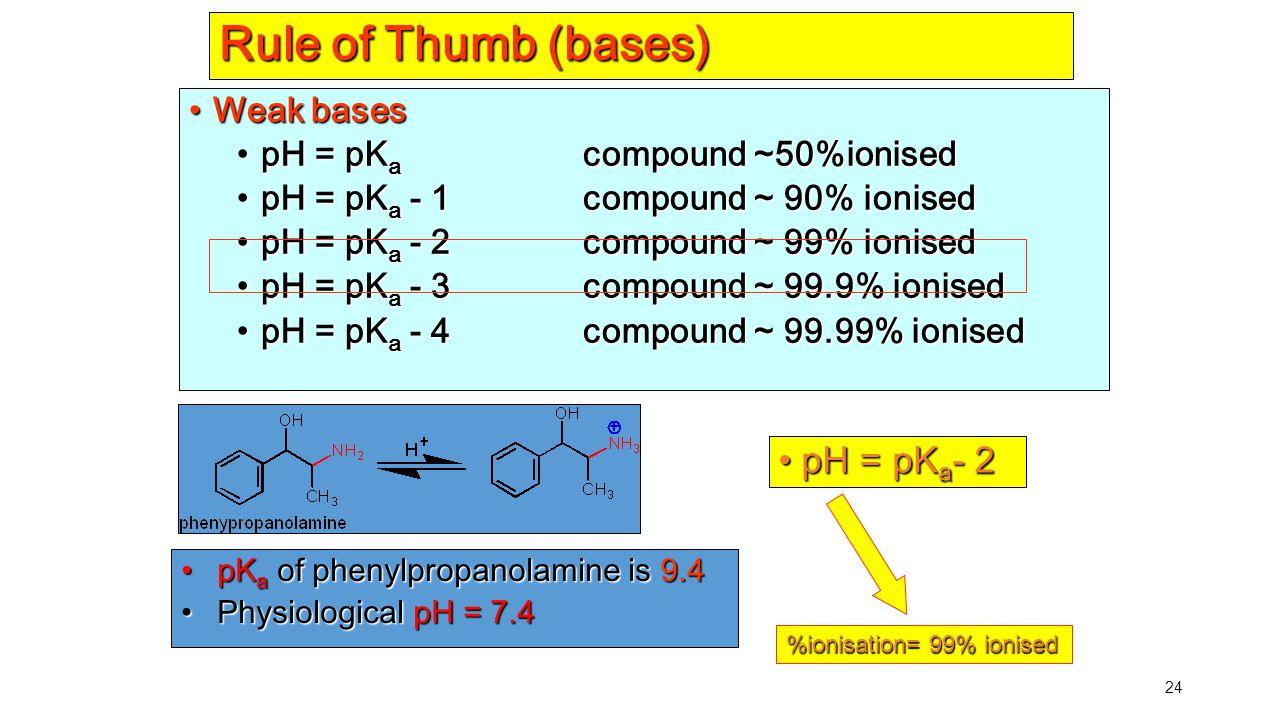 Rule of Thumb (bases) pH = pKa- 2 Weak bases