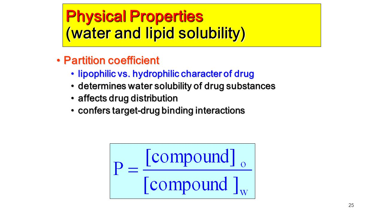 Physical Properties (water and lipid solubility)