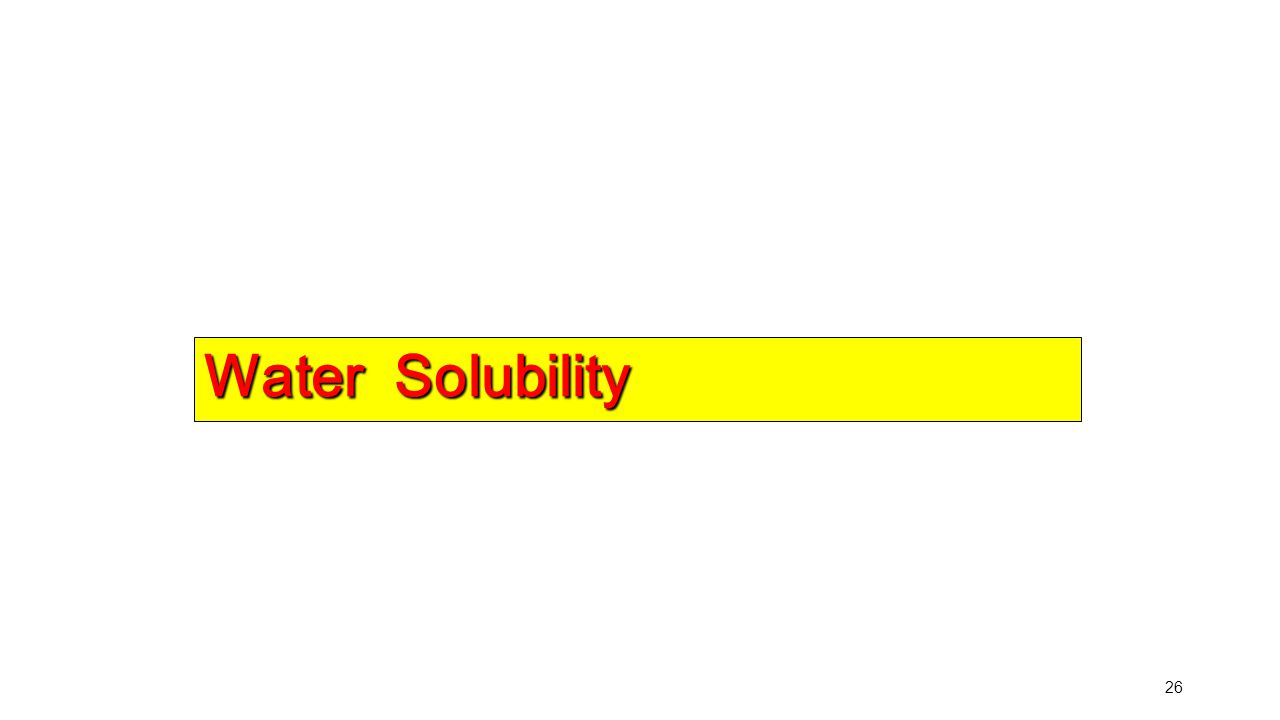 Water Solubility