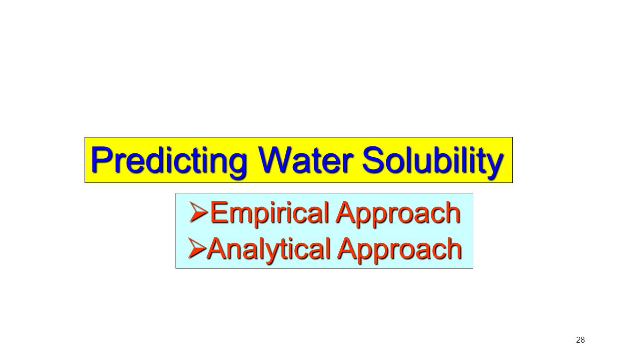 Predicting Water Solubility