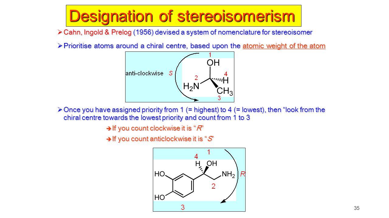 Designation of stereoisomerism