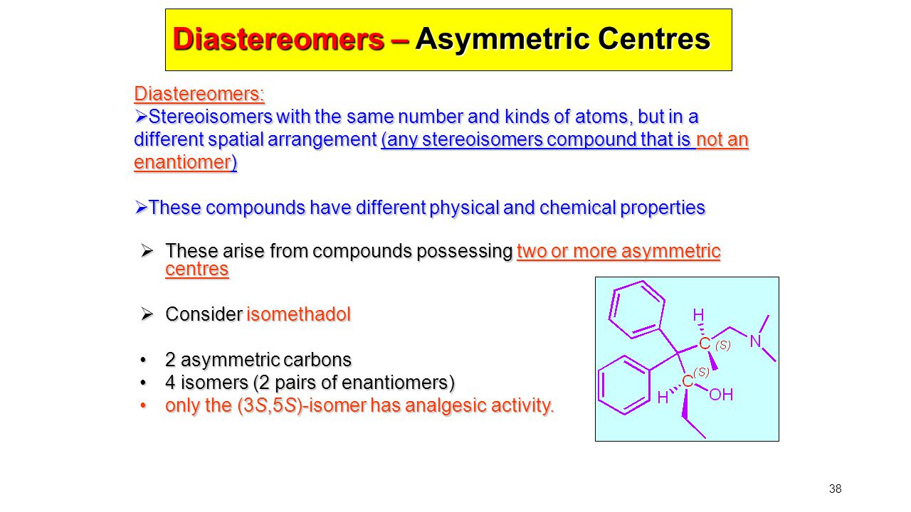 Diastereomers – Asymmetric Centres
