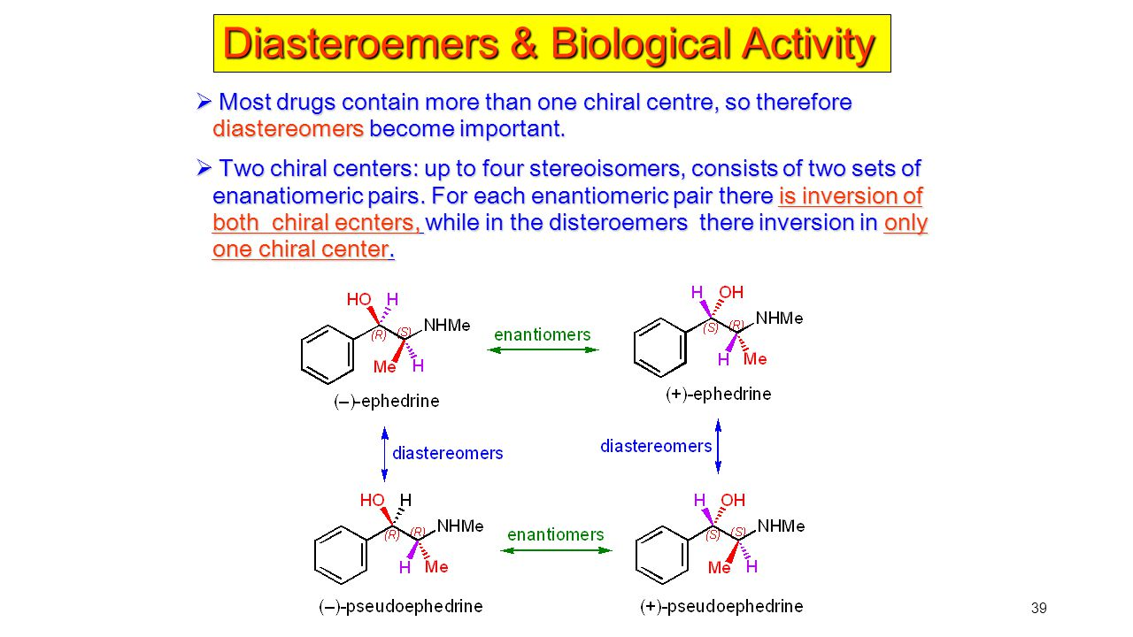 Diasteroemers & Biological Activity