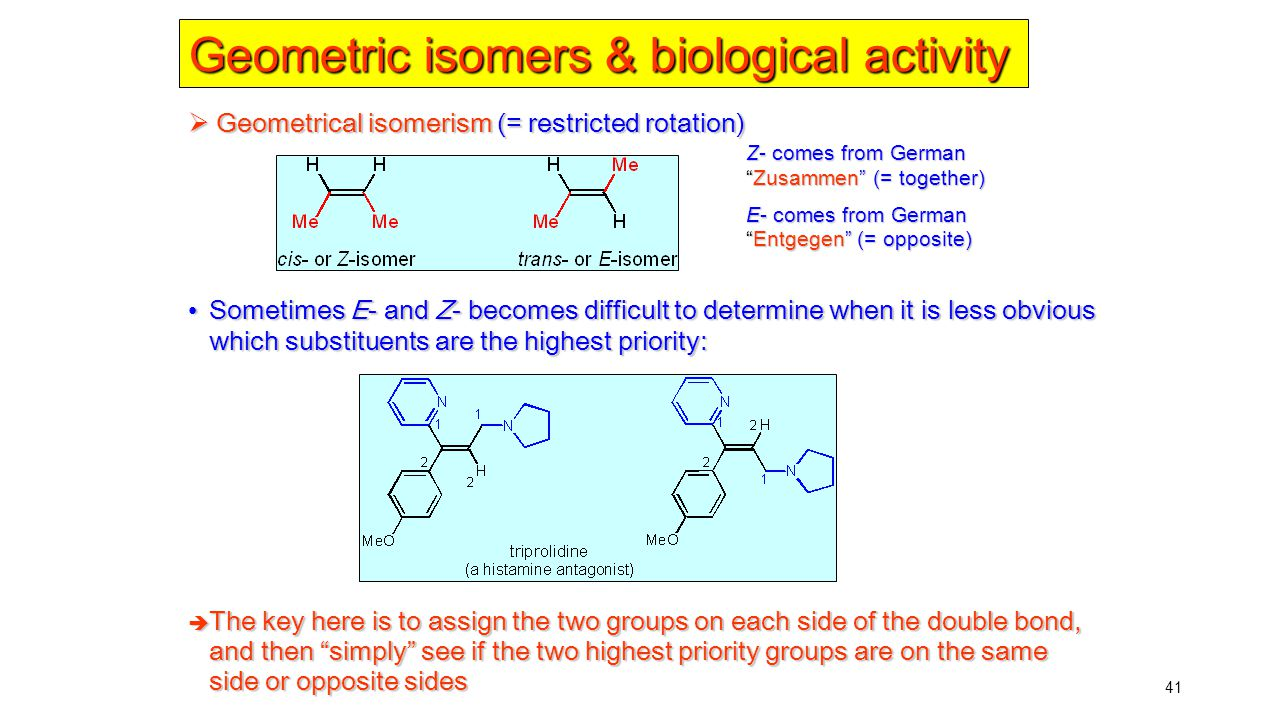 Geometric isomers & biological activity