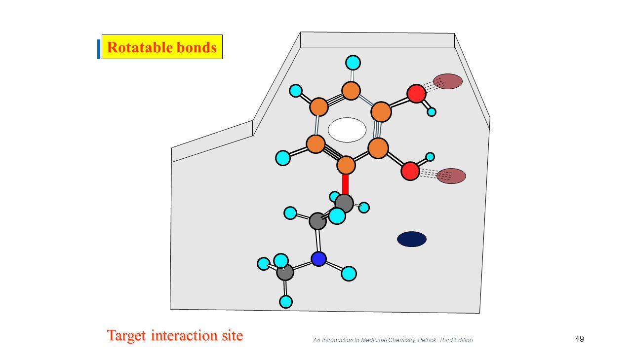 INT117 Rotatable bonds Target interaction site Tareq Abu-Izneid