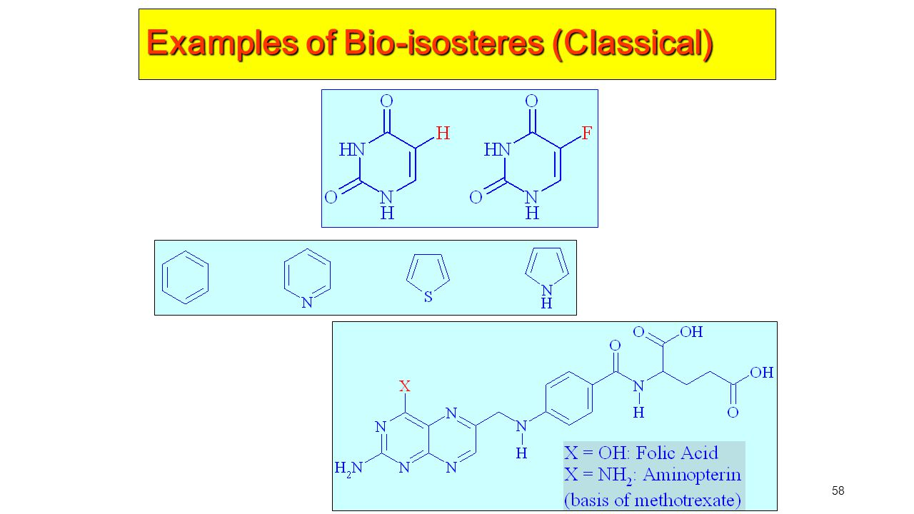 Examples of Bio-isosteres (Classical)