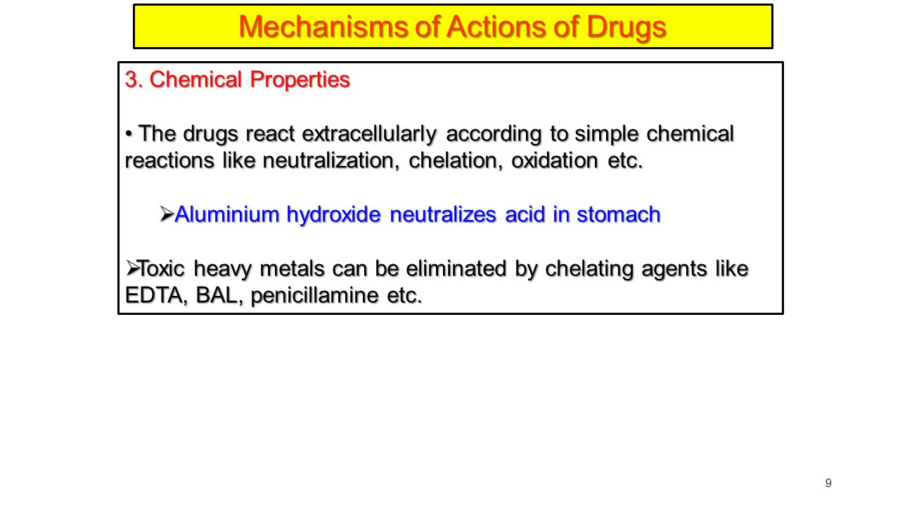 Mechanisms of Actions of Drugs