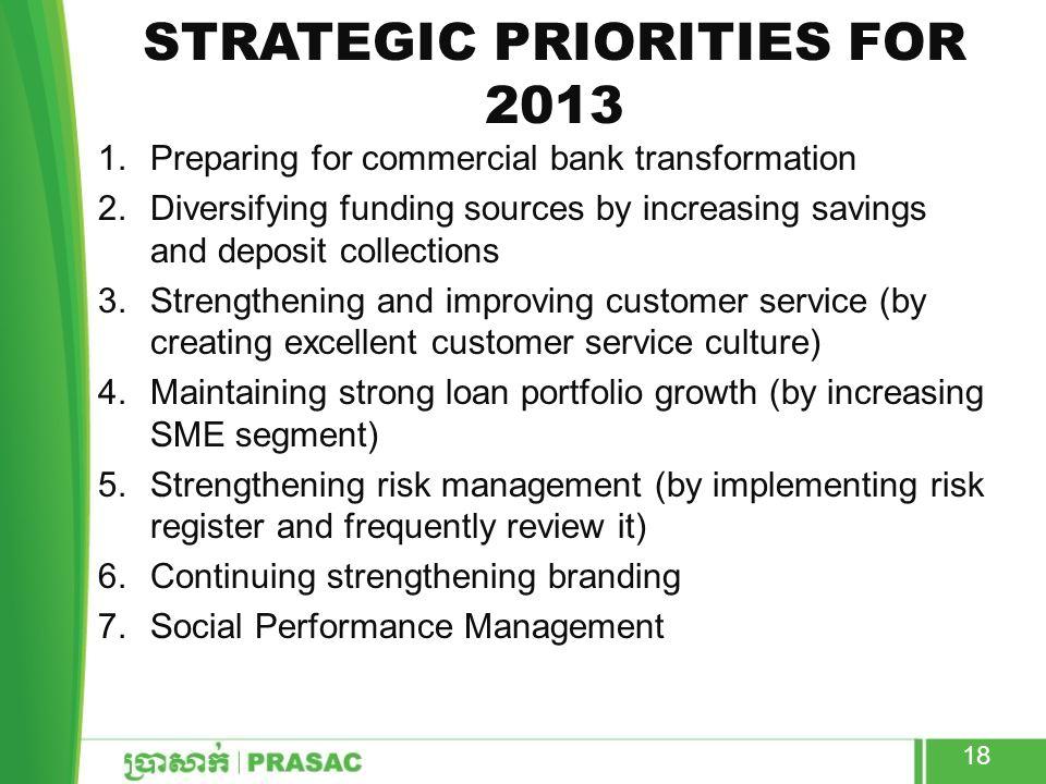 Strategic Priorities for 2013