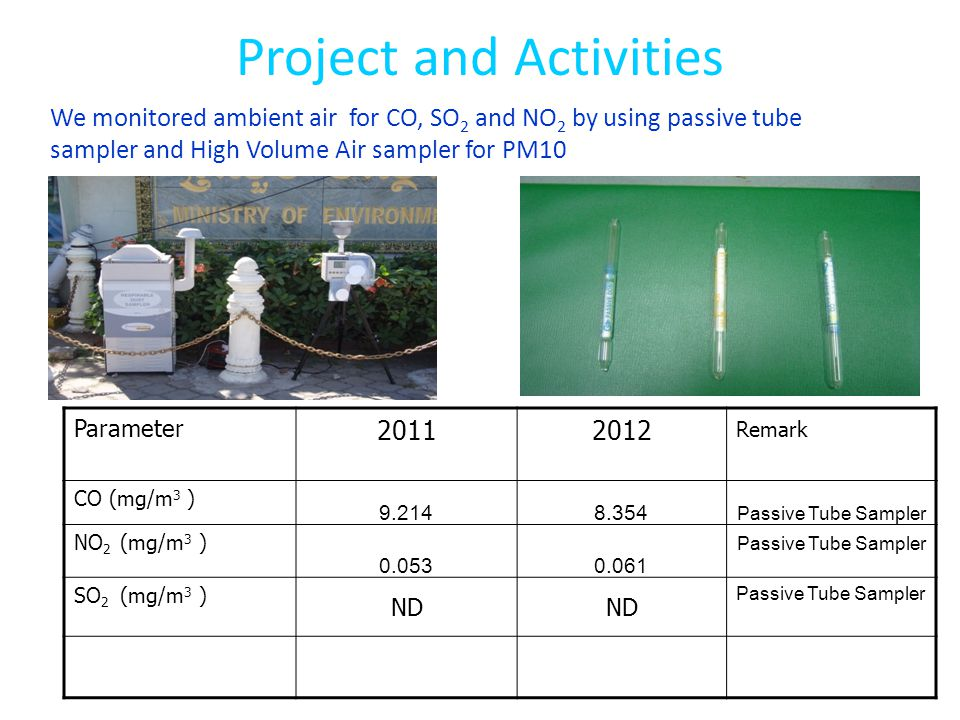 Project and Activities
