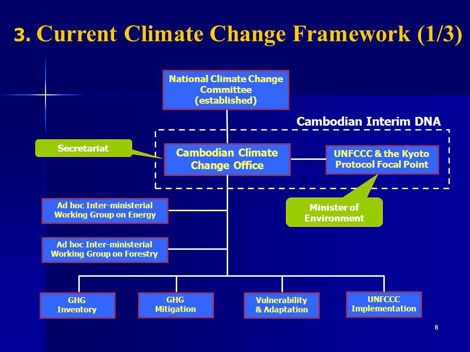 3. Current Climate Change Framework (1/3)
