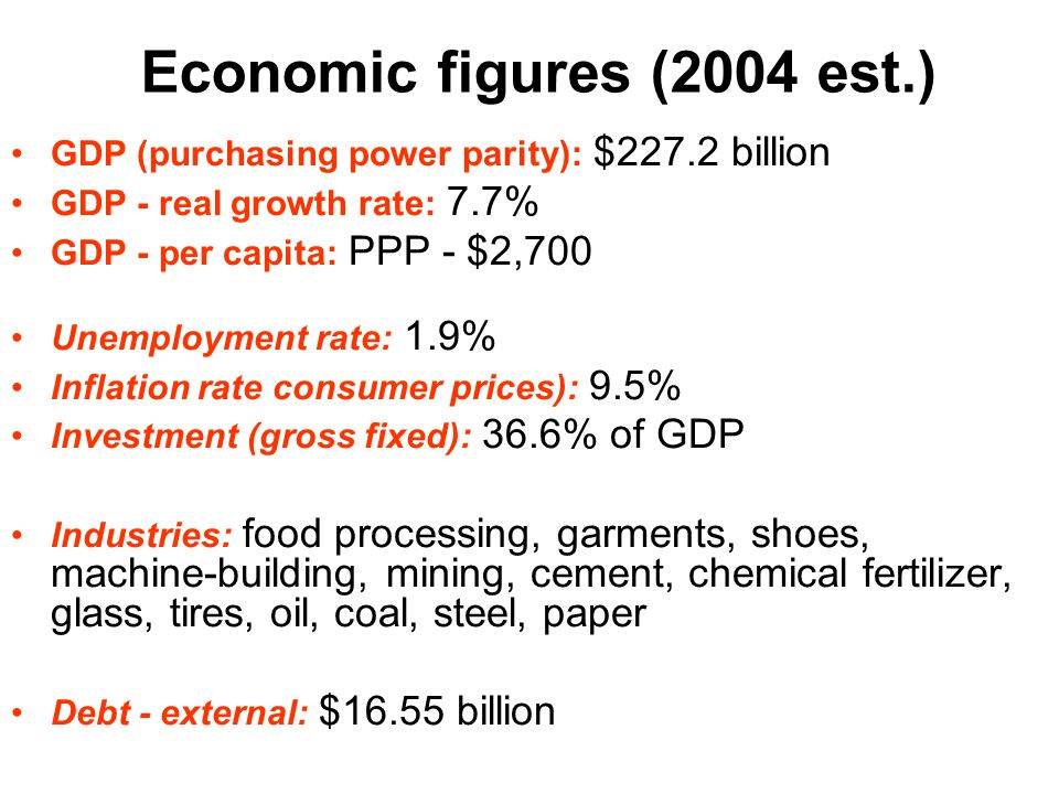 Economic figures (2004 est.)