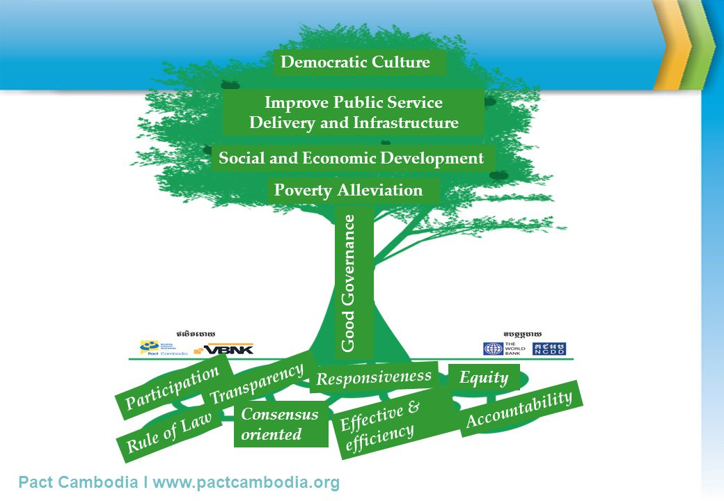 Improve Public Service Delivery and Infrastructure